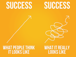success-really-looks-like